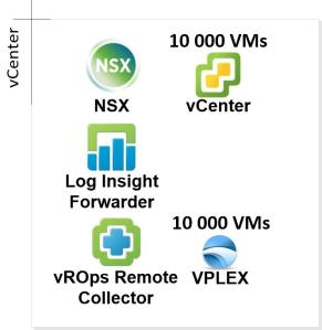 vCenter_with_VPLEX